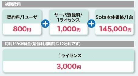 Sota(ソータくん)一般販売_価格表